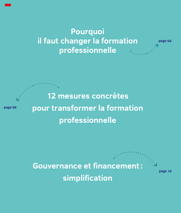 Transformation de la formation professionnelle 2
